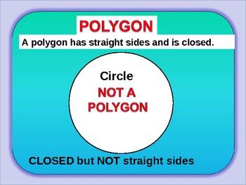 Understanding Polygons (animated)