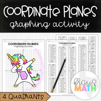 UNICORN DAB: Coordinate Plane Graphing Activity! (All 4 Quadrants)