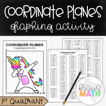 UNICORN DAB: Coordinate Planes Graphing Activity! (Quadrant 1)