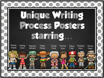 UNIQUE Writing Process Posters Starring the Writing Process Characters