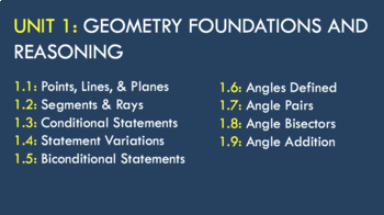UNIT 1: GEOMETRY FOUNDATIONS & REASONING POWERPOINT