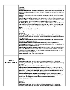 UNIT 1 ReadyGEN Unit Plan