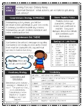 UNIT 6 Wonders Reading Grade 5 Weekly Newsletters
