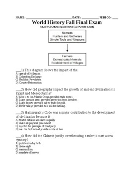 WORLD UNIT 7 LESSON 6. World History Fall FINAL EXAM and KEY