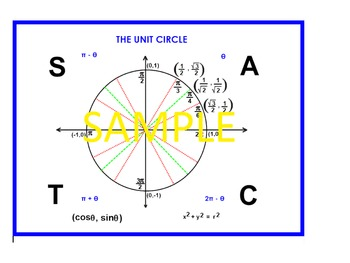 UNIT CIRCLE IN RADIANS