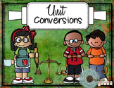 UNIT MEASUREMENT CONVERSION Charts with Overlays