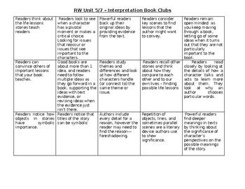 UNIT OUTLINE - Fiction Book Clubs Reader's Workshop