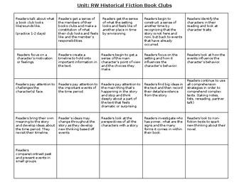 UNIT OUTLINE -Historical Fiction Reader's Workshop