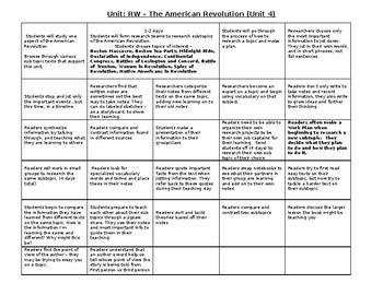 UNIT OUTLINE - Revolutionary War Reader's Workshop
