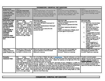 UNIT PLAN - GOVERNMENT (AP GOVERNMENT)