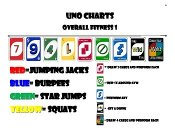 UNO PE Fitness