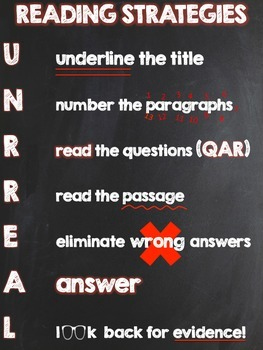 UNRREAL Reading Strategy Poster