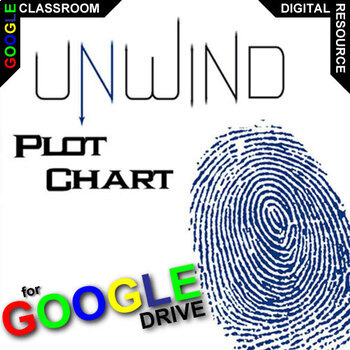 UNWIND Plot Chart Organizer Arc - Freytag (Created for Digital)