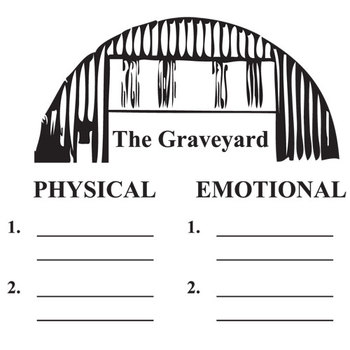 UNWIND Setting Graphic Organizer - Physical & Emotional (by Neal Shusterman)