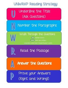 UNWRAP Reading Strategies