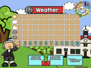 ACTIVBOARD Calendar Math- February (English)