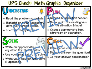 UPS Check - Math Graphic Organizer for solving word problems