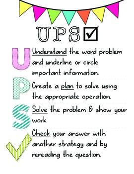 UPSCheck Problem Solving Process Poster