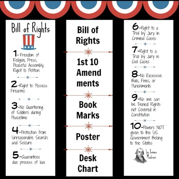 Bill of Rights, First 10 Amendments Chart
