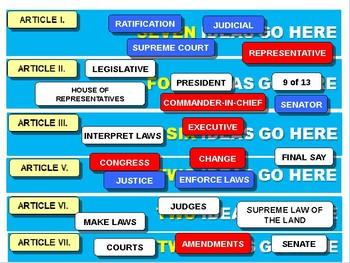 US CONSTITUTION-Quiz Study Tool