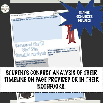 Civil War Causes Interactive Notebook Timeline Activity for Causes of Civil War