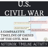 Civil War Causes Comparative Notebook Timeline Activity UPDATED