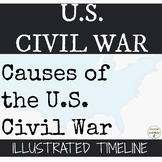 Civil War Causes Activity Illustrated Timeline
