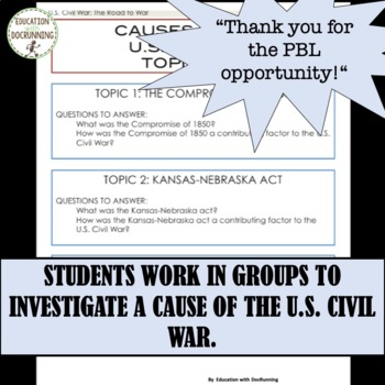Causes of the U.S. Civil War Inquiry Project for American History