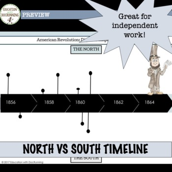 US Civil War Causes of the war Digital Comparative Timeline for Google Drive