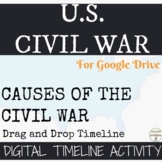 US Civil War Causes of the war Digital Comparative Timelin