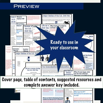 US Civil War Color Interactive Notebook Graphic Organizers for the US Civil War