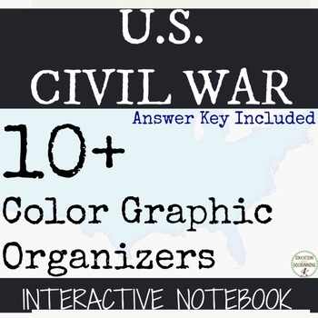 US Civil War Interactive Notebook Graphic Organizers for t