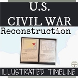 Civil War Reconstruction Activity Illustrated Timeline