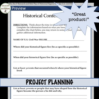 Civil War Project Research and Role Play for U.S. History
