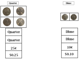 US Coin Book - Identification Skills