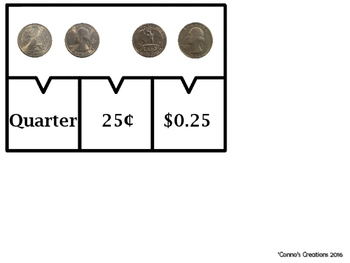 US Coin Puzzles - Identification Skills