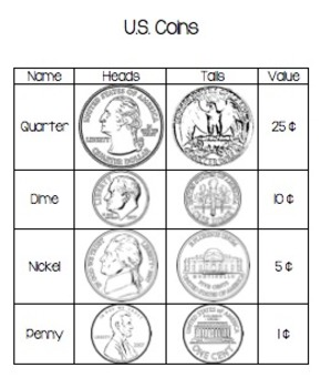 U.S. Coins Reference Page