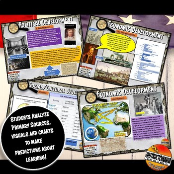 US Colonies Investigation History Lesson Stations & Presentation