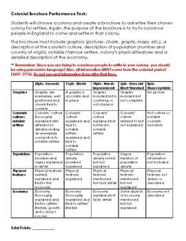 US Colonies Performance Task and Rubric