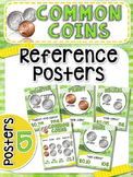 U.S. Common Coin Money Posters