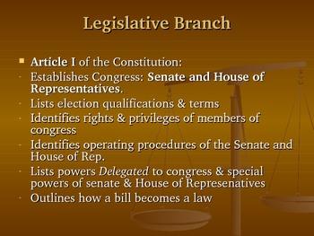 U.S. Constitution - Articles I - VII