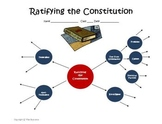 Constitutional Convention Creation and Ratification Worksheet Activity