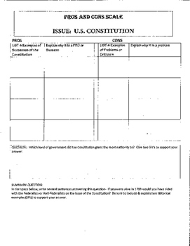 US Constitution Graphic Organizer:  Pros & Cons