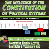 U.S. Constitution Influence on Political Systems Activity(World History)