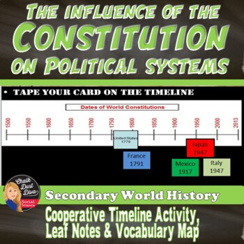 U.S. Constitution Influence on Political Systems Activity Print and Digital