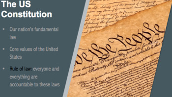 US Constitution Lesson and Activity