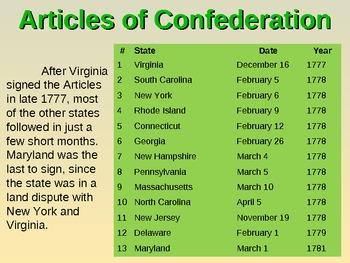*US Constitution UNIT (part 2 Articles of Confederation) visual,textual,engaging