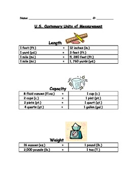 U.S. Customary Conversion Chart