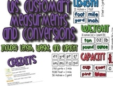 US Customary Measurement Posters