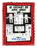 US Customary and Metric Capacity Unit